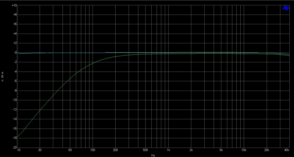 MD7 High Pass Filter